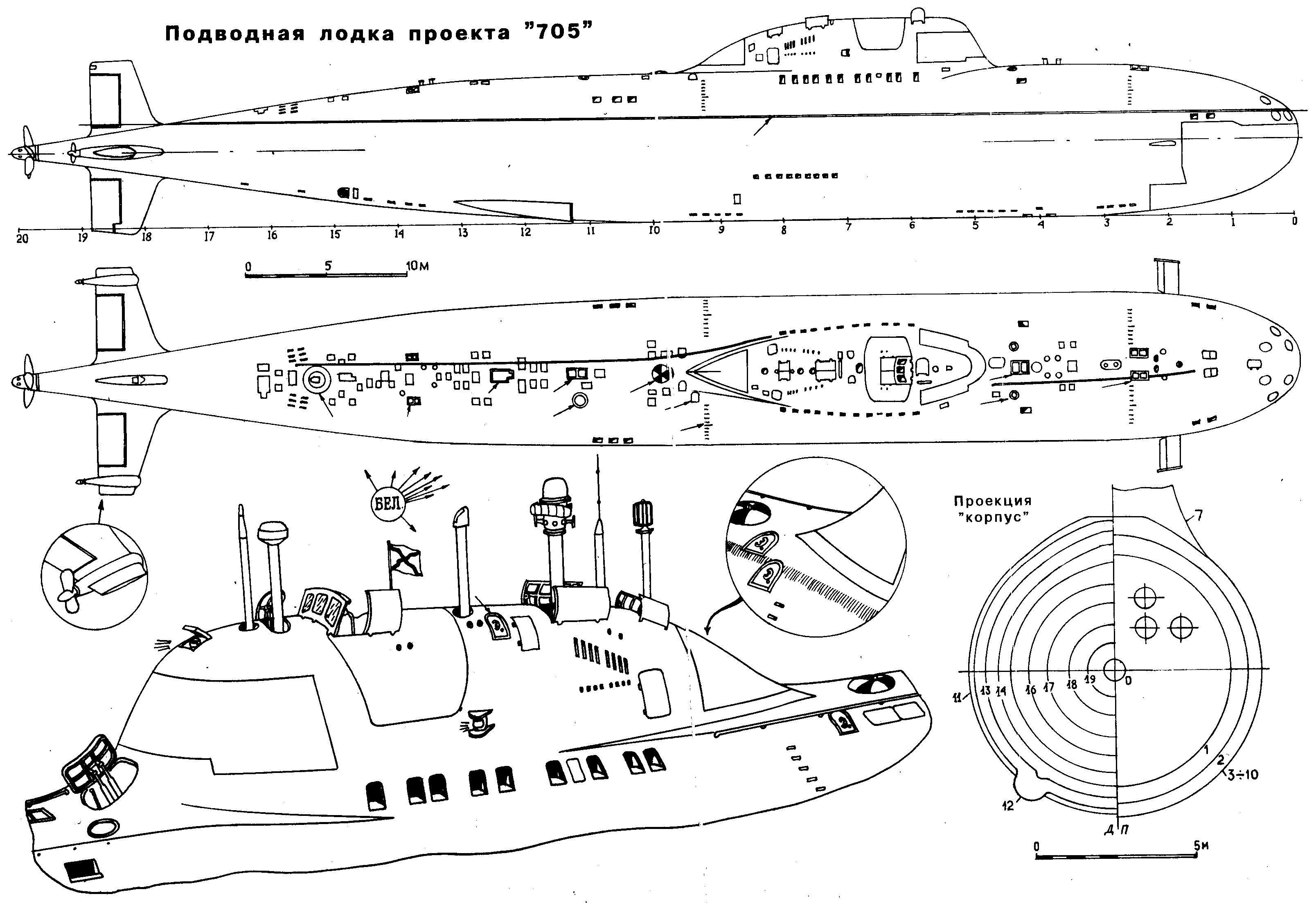 чертежи подводных лодок моделей