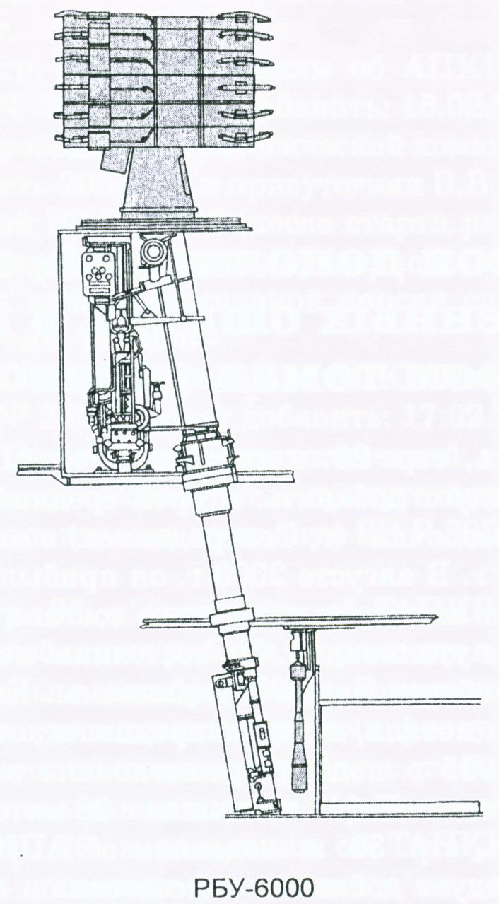 http://ot-a-do-ya.org/Images/enc/RI-SSSR-RF/WeaponShip/RBU/RBU6000/draft_rbu6000_2.jpg
